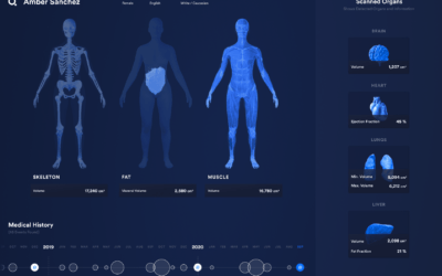 """Q Bio Launches Clinical """"Digital Twin"""" Platform, Whole Body Scanner"""