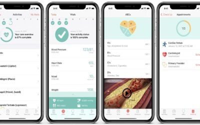 Study Shows Use of Smartphone App Associated with Lower Hospital Readmission Rates for Heart Attack Survivors