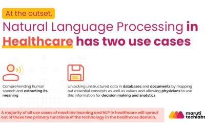 Top 14 Use Cases of Natural Language Processing in Healthcare